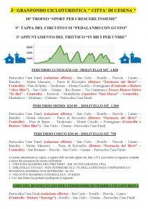 Regolamento GF Città Cesena 2016.2